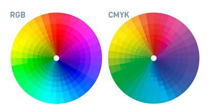 differenza rgb vs cmyk